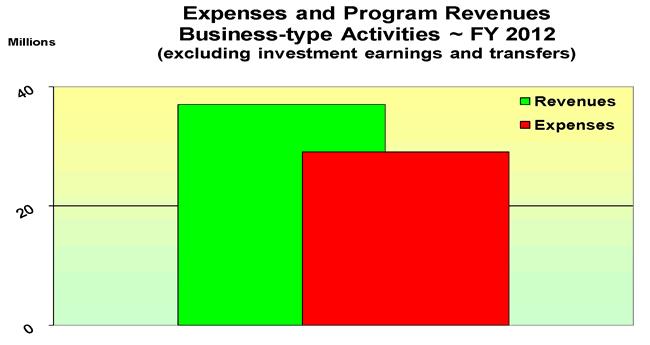 2012finance6a
